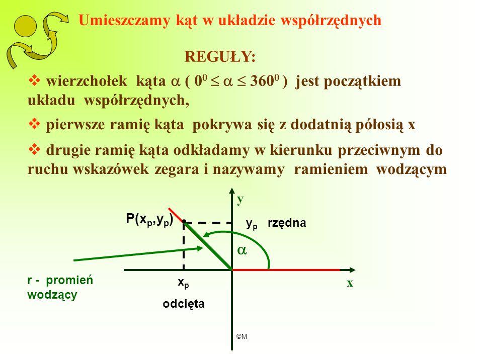 ©M x y Umieszczamy kąt w układzie współrzędnych REGUŁY: wierzchołek kąta ( 0 0 360 0 ) jest początkiem układu współrzędnych, x p odcięta y p rzędna r