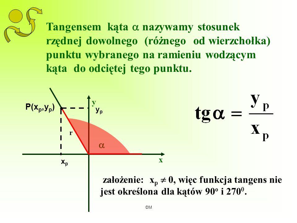 ©M Tangensem kąta nazywamy stosunek rzędnej dowolnego (różnego od wierzchołka) punktu wybranego na ramieniu wodzącym kąta do odciętej tego punktu. x y
