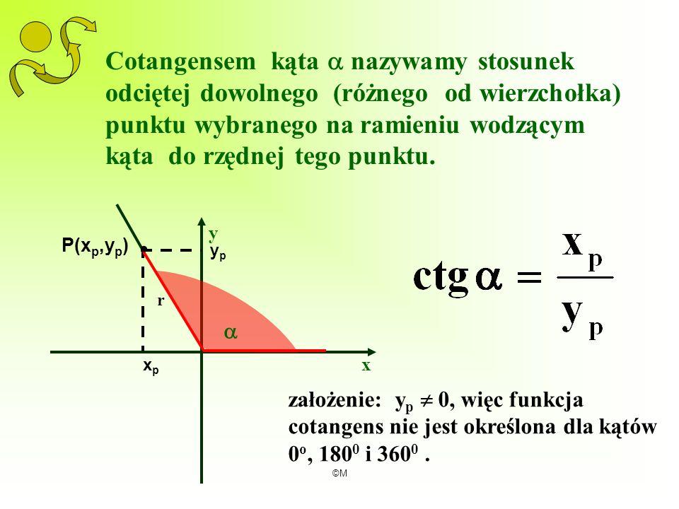 ©M Cotangensem kąta nazywamy stosunek odciętej dowolnego (różnego od wierzchołka) punktu wybranego na ramieniu wodzącym kąta do rzędnej tego punktu. x
