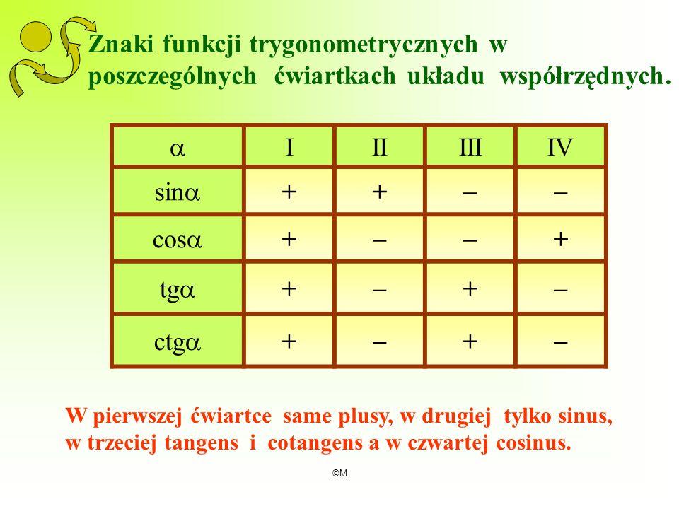 ©M Znaki funkcji trygonometrycznych w poszczególnych ćwiartkach układu współrzędnych. IIIIIIIV sin ++ cos + + tg + + ctg + + W pierwszej ćwiartce same