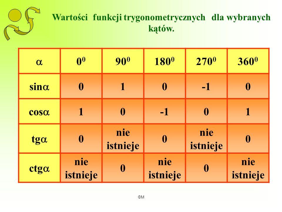 ©M Wartości funkcji trygonometrycznych dla wybranych kątów. 0 90 0 180 0 270 0 360 0 sin 0100 cos 1001 tg 0 nie istnieje 0 0 ctg nie istnieje 0 0