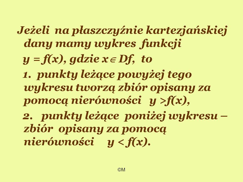 ©M Jeżeli na płaszczyźnie kartezjańskiej dany mamy wykres funkcji y = f(x), gdzie x Df, to 1.