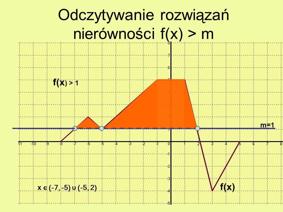 ©M Odczytywanie rozwiązań nierówności f(x) > m x є (-7, -5) υ (-5, 2) m=1 f(x ) > 1 f(x)