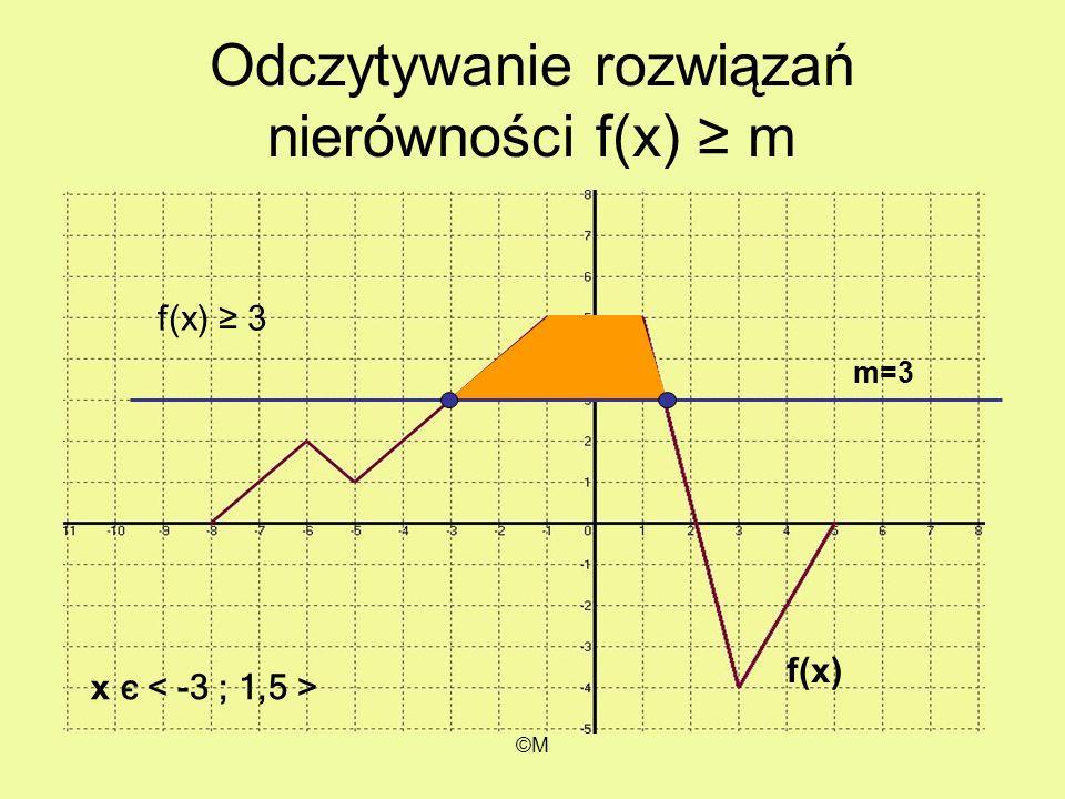 ©M Odczytywanie rozwiązań nierówności f(x) m f(x) 3 x є m=3 f(x)