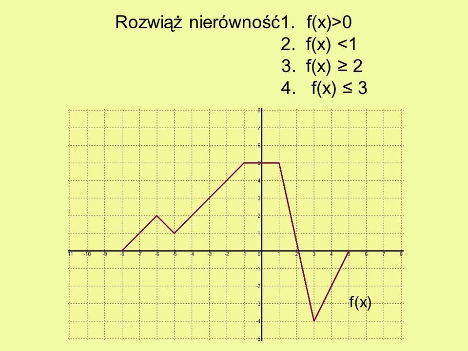 ©M Rozwiąż nierówność1. f(x)>0 2. f(x) <1 3. f(x) 2 4. f(x) 3 f(x)
