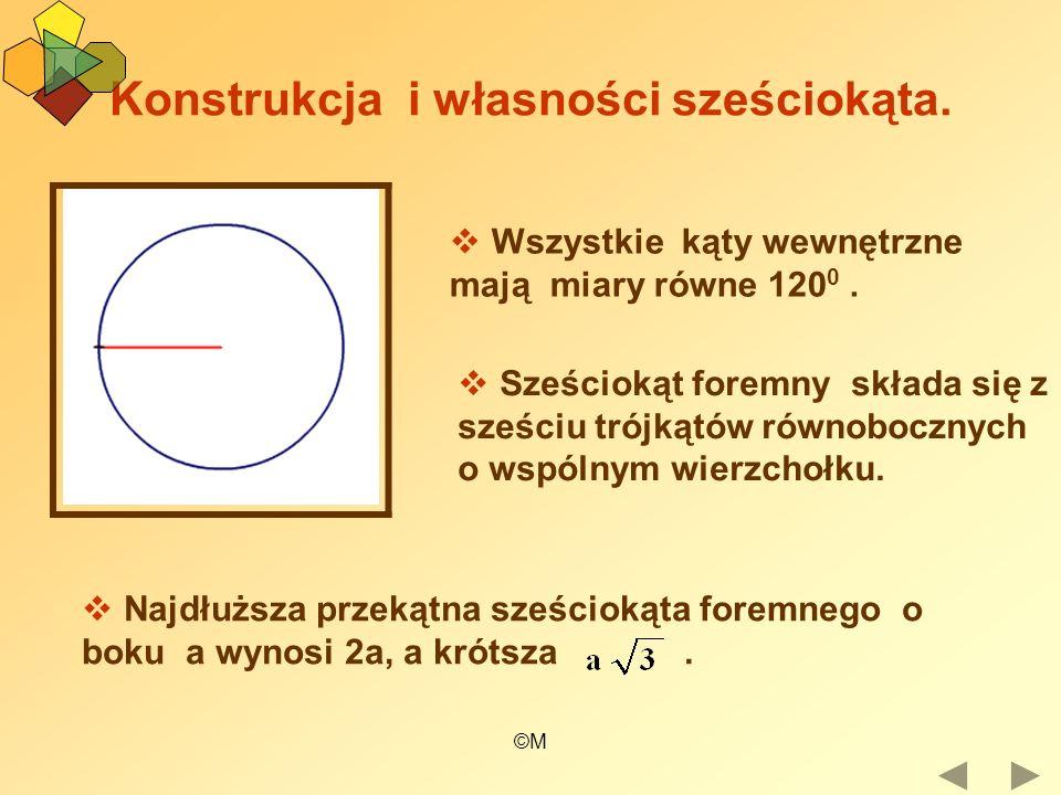 ©M Konstrukcja i własności sześciokąta. Wszystkie kąty wewnętrzne mają miary równe 120 0. Sześciokąt foremny składa się z sześciu trójkątów równoboczn