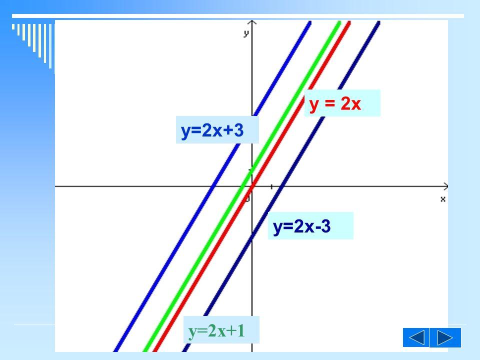©M y=2x+3 y=2x-3 y = 2x y=2x+1
