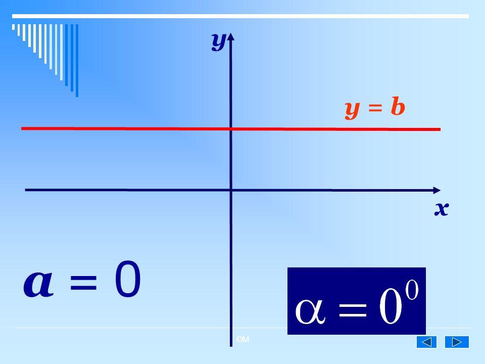 ©M y = b a = 0 x y