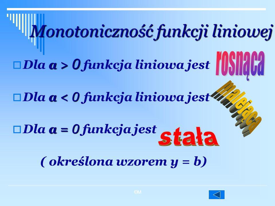 ©M Monotoniczność funkcji liniowej Dla a > 00 00 funkcja liniowa jest Dla a < 00 00 funkcja liniowa jest Dla a = 00 00 funkcja jest ( określona wzorem