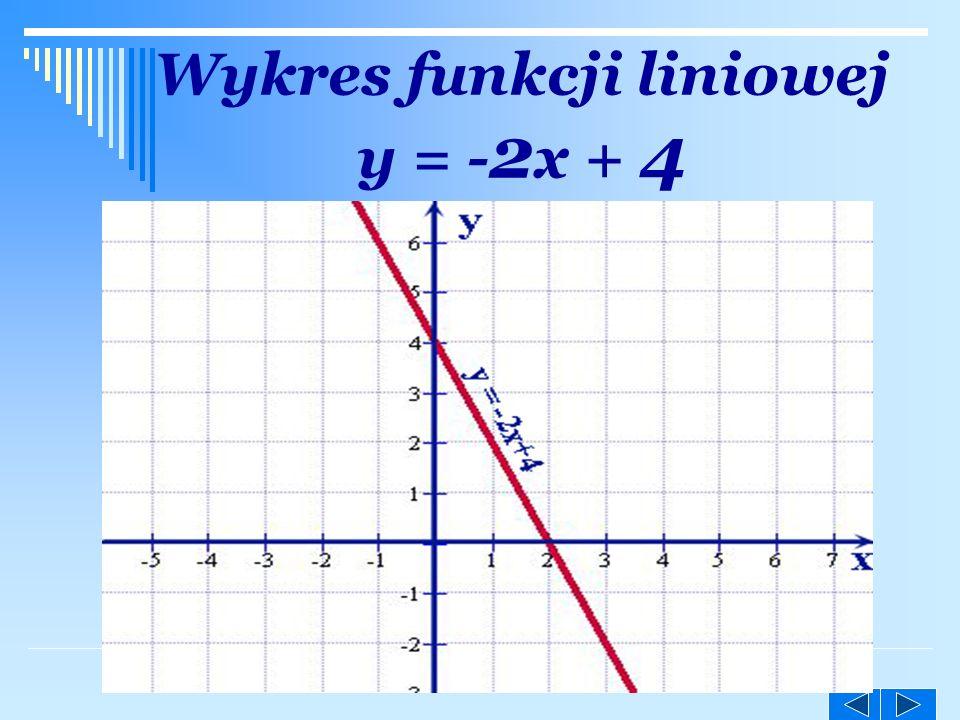 ©M Wykres funkcji liniowej y = - 2 x + 4