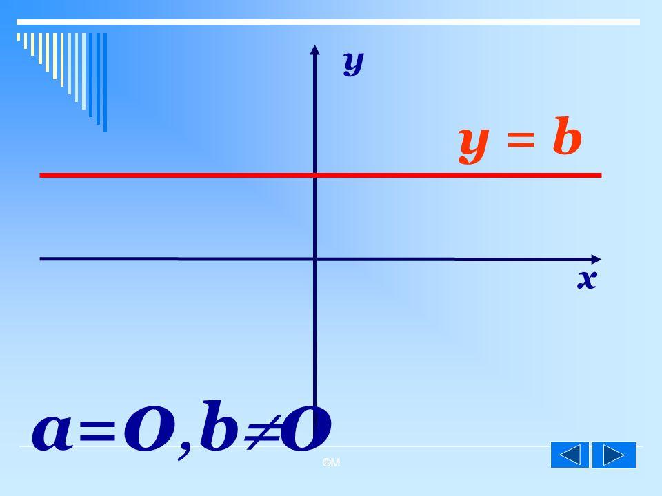 ©M y = b a= 0, x y b 0