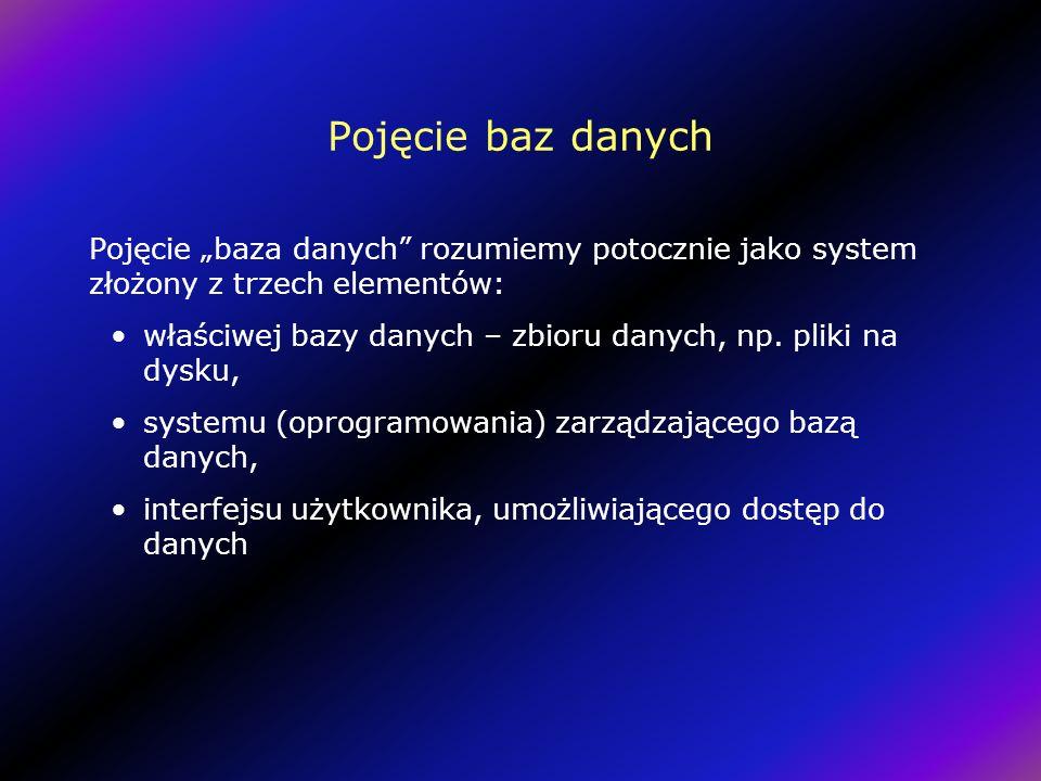 Pojęcie baz danych Pojęcie baza danych rozumiemy potocznie jako system złożony z trzech elementów: właściwej bazy danych – zbioru danych, np.