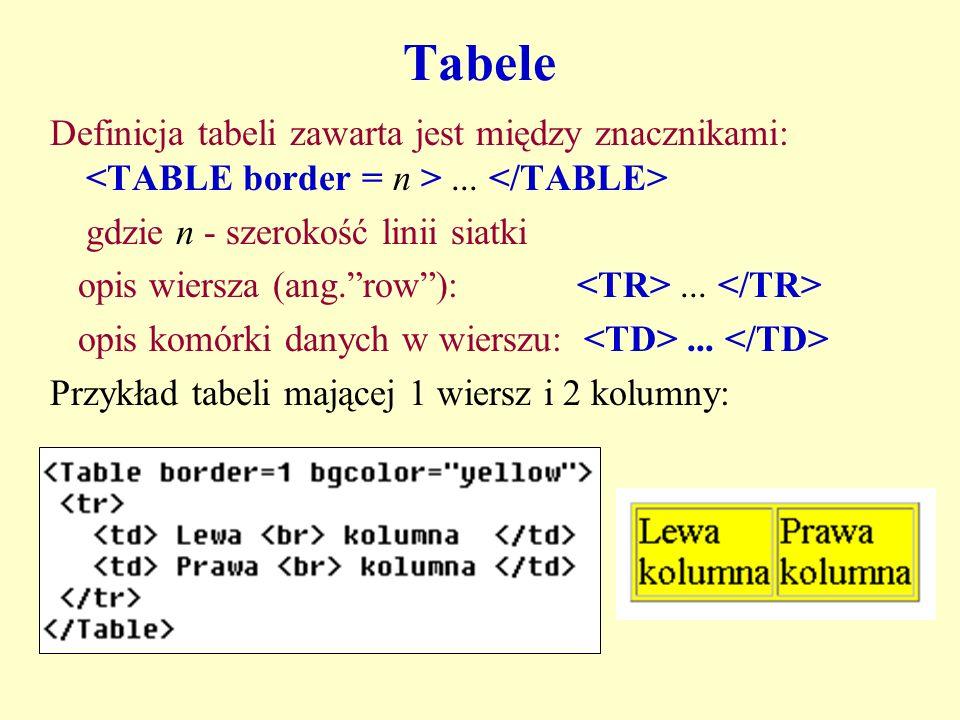 Tabele Definicja tabeli zawarta jest między znacznikami:... gdzie n - szerokość linii siatki opis wiersza (ang.row):... opis komórki danych w wierszu: