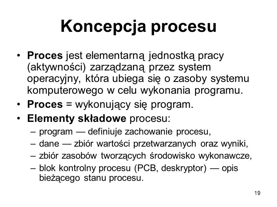 19 Koncepcja procesu Proces jest elementarną jednostką pracy (aktywności) zarządzaną przez system operacyjny, która ubiega się o zasoby systemu komput