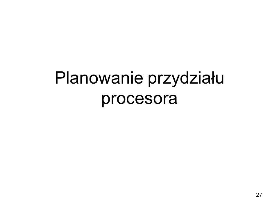 27 Planowanie przydziału procesora