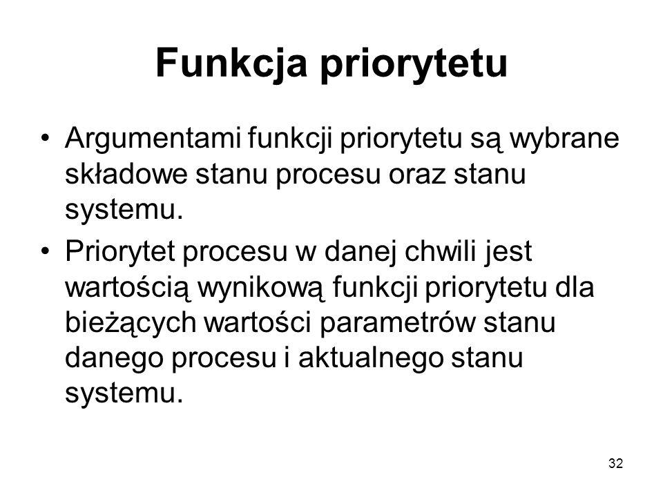 32 Funkcja priorytetu Argumentami funkcji priorytetu są wybrane składowe stanu procesu oraz stanu systemu. Priorytet procesu w danej chwili jest warto