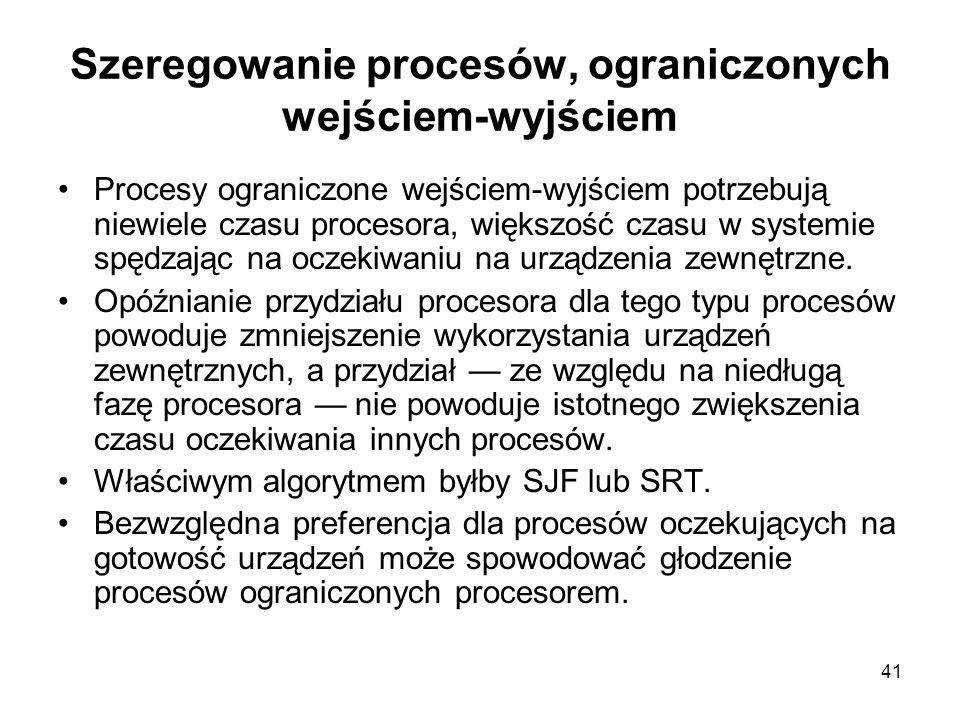 41 Szeregowanie procesów, ograniczonych wejściem-wyjściem Procesy ograniczone wejściem-wyjściem potrzebują niewiele czasu procesora, większość czasu w