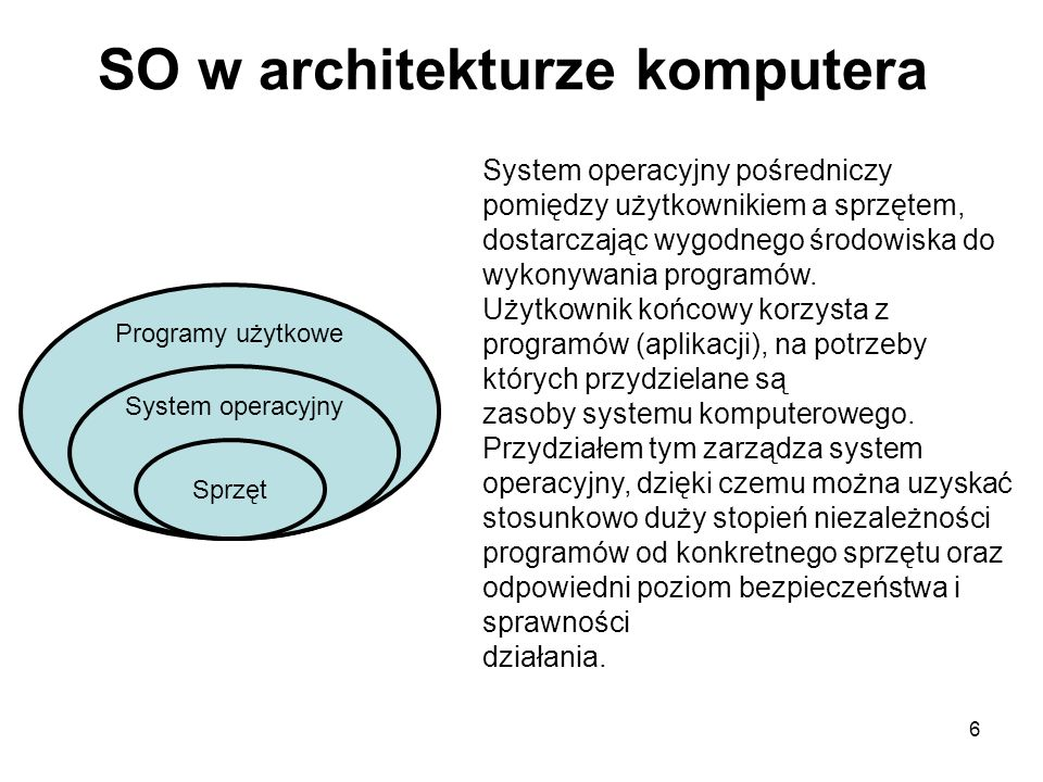 6 SO w architekturze komputera Programy użytkowe System operacyjny Sprzęt System operacyjny pośredniczy pomiędzy użytkownikiem a sprzętem, dostarczają