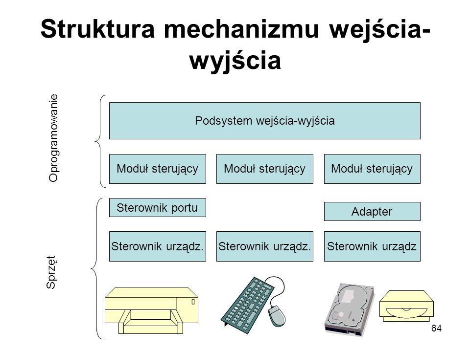 64 Struktura mechanizmu wejścia- wyjścia Podsystem wejścia-wyjścia Moduł sterujący Sterownik portu Moduł sterujący Sterownik urządz. Sterownik urządz