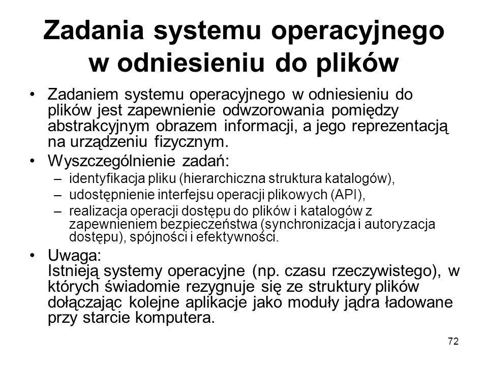 72 Zadania systemu operacyjnego w odniesieniu do plików Zadaniem systemu operacyjnego w odniesieniu do plików jest zapewnienie odwzorowania pomiędzy a