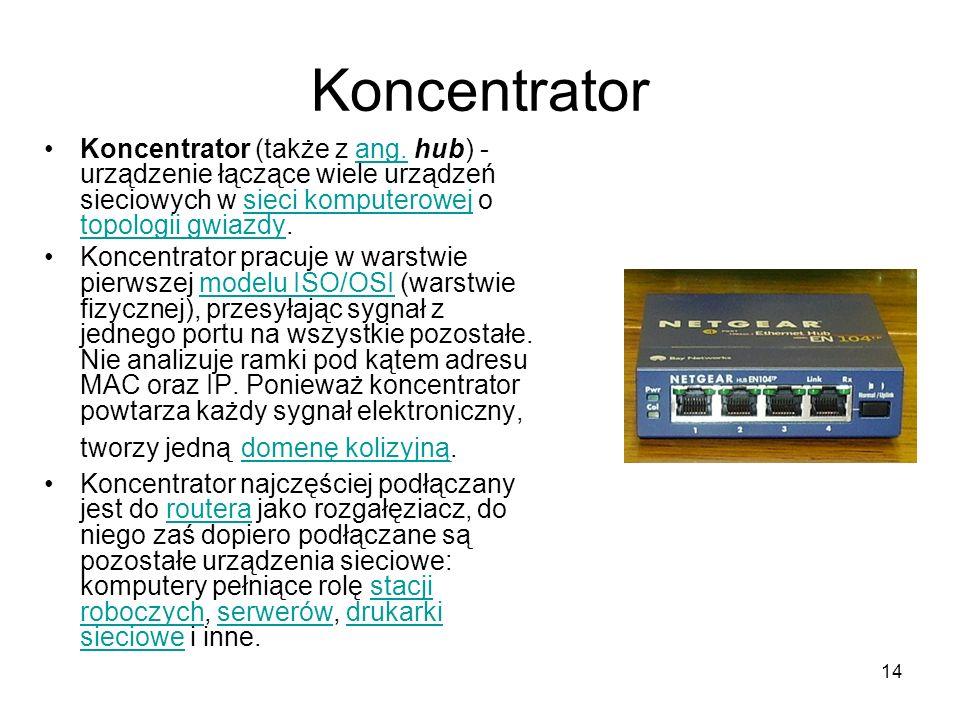 14 Koncentrator Koncentrator (także z ang. hub) - urządzenie łączące wiele urządzeń sieciowych w sieci komputerowej o topologii gwiazdy.ang.sieci komp