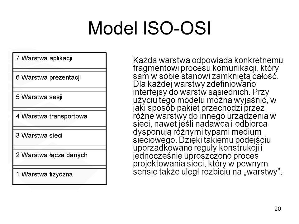 20 Model ISO-OSI Każda warstwa odpowiada konkretnemu fragmentowi procesu komunikacji, który sam w sobie stanowi zamkniętą całość. Dla każdej warstwy z