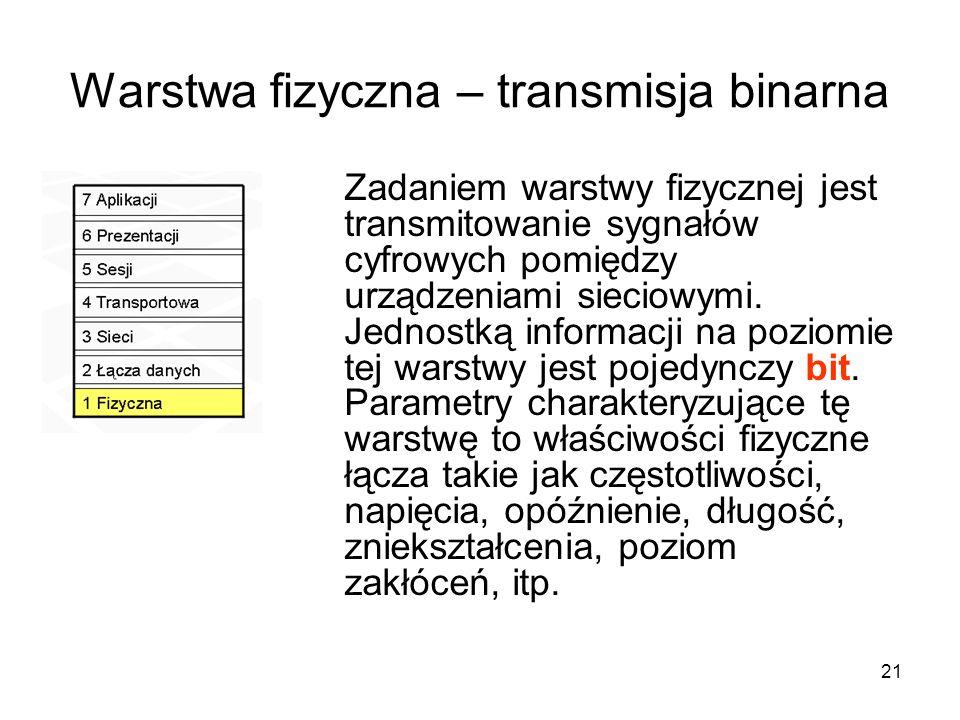 21 Warstwa fizyczna – transmisja binarna Zadaniem warstwy fizycznej jest transmitowanie sygnałów cyfrowych pomiędzy urządzeniami sieciowymi. Jednostką