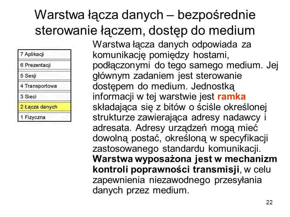 22 Warstwa łącza danych – bezpośrednie sterowanie łączem, dostęp do medium Warstwa łącza danych odpowiada za komunikację pomiędzy hostami, podłączonym