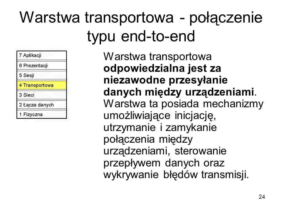 24 Warstwa transportowa - połączenie typu end-to-end Warstwa transportowa odpowiedzialna jest za niezawodne przesyłanie danych między urządzeniami. Wa
