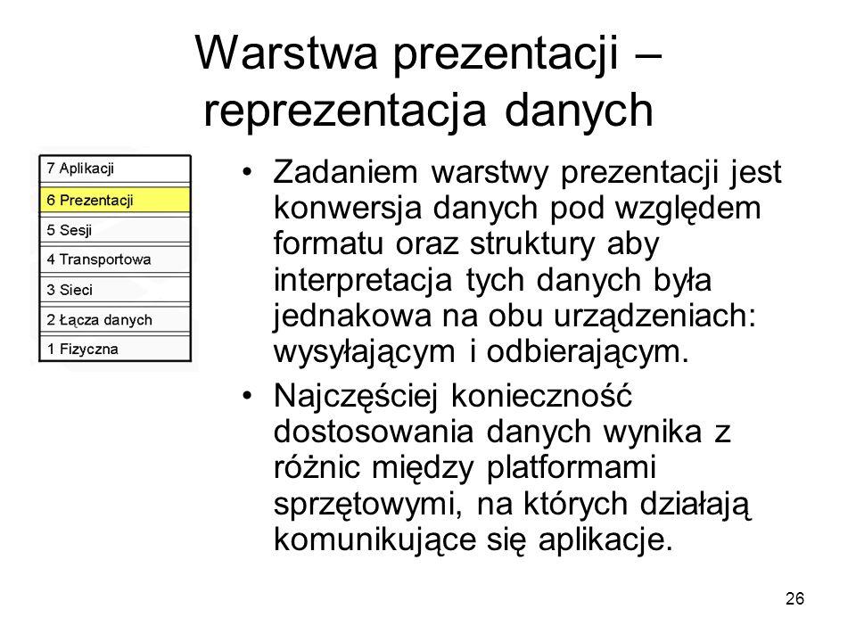 26 Warstwa prezentacji – reprezentacja danych Zadaniem warstwy prezentacji jest konwersja danych pod względem formatu oraz struktury aby interpretacja