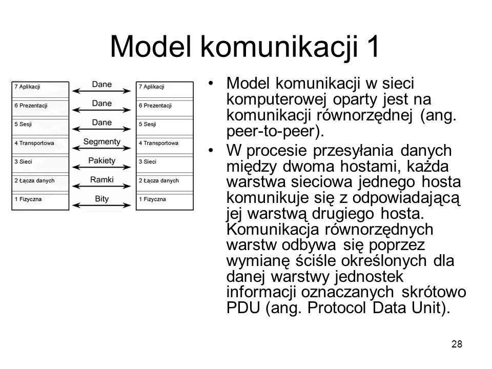 28 Model komunikacji 1 Model komunikacji w sieci komputerowej oparty jest na komunikacji równorzędnej (ang. peer-to-peer). W procesie przesyłania dany