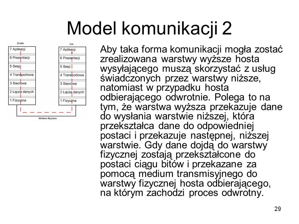 29 Model komunikacji 2 Aby taka forma komunikacji mogła zostać zrealizowana warstwy wyższe hosta wysyłającego muszą skorzystać z usług świadczonych pr