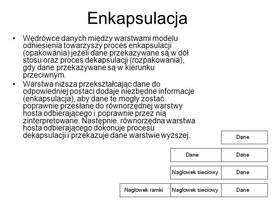 30 Enkapsulacja Wędrówce danych między warstwami modelu odniesienia towarzyszy proces enkapsulacji (opakowania) jeżeli dane przekazywane są w dół stos