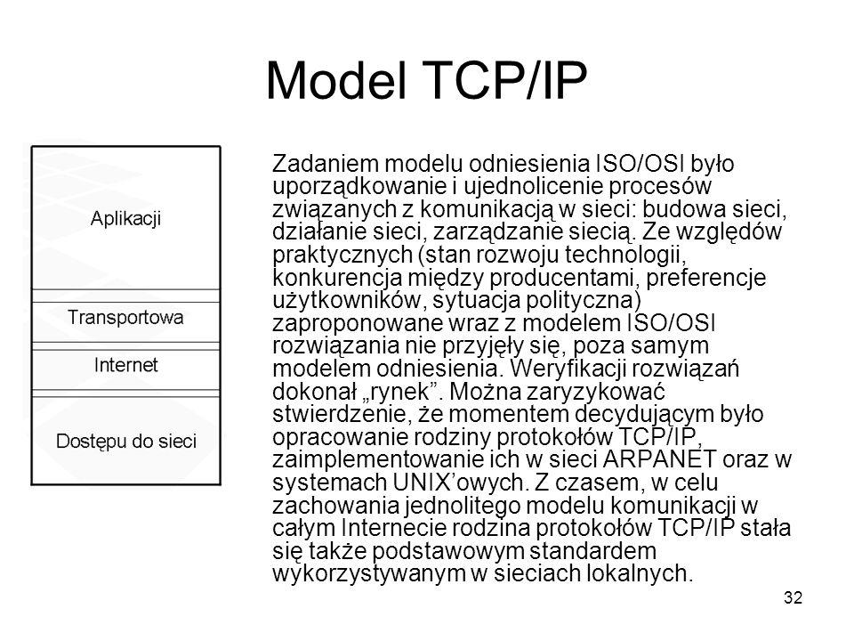 32 Model TCP/IP Zadaniem modelu odniesienia ISO/OSI było uporządkowanie i ujednolicenie procesów związanych z komunikacją w sieci: budowa sieci, dział