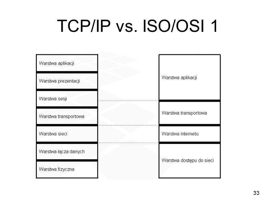 33 TCP/IP vs. ISO/OSI 1