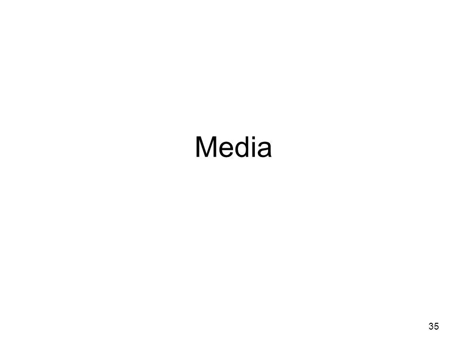 35 Media