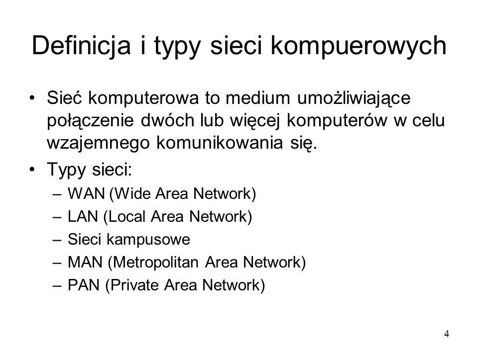 4 Definicja i typy sieci kompuerowych Sieć komputerowa to medium umożliwiające połączenie dwóch lub więcej komputerów w celu wzajemnego komunikowania