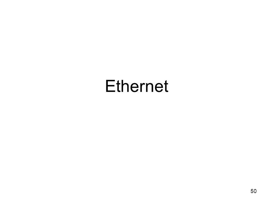 50 Ethernet