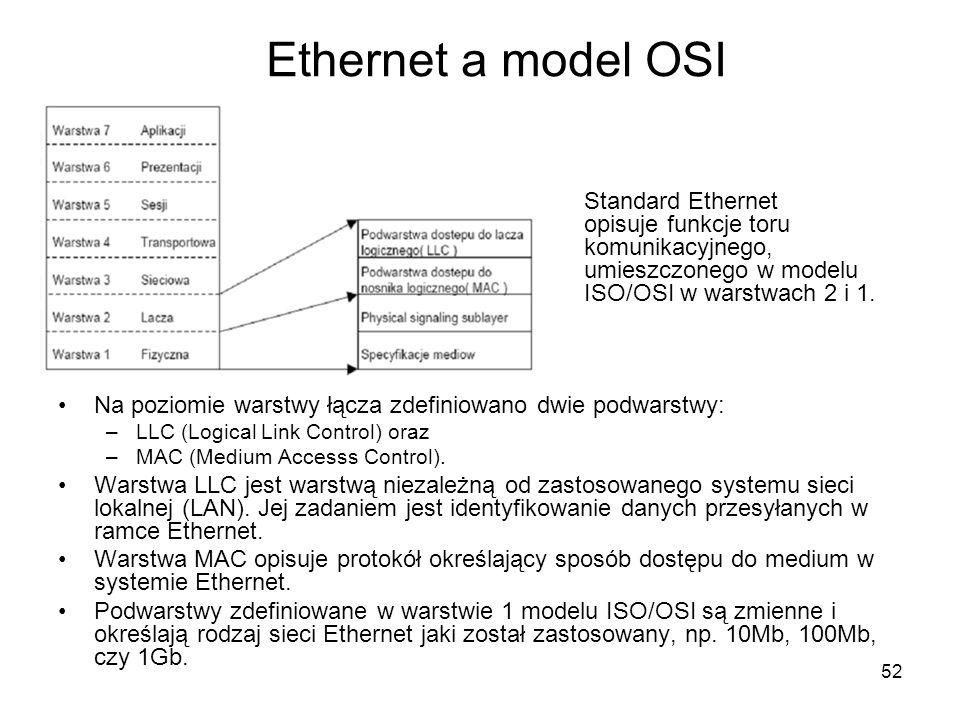 52 Ethernet a model OSI Na poziomie warstwy łącza zdefiniowano dwie podwarstwy: –LLC (Logical Link Control) oraz –MAC (Medium Accesss Control). Warstw