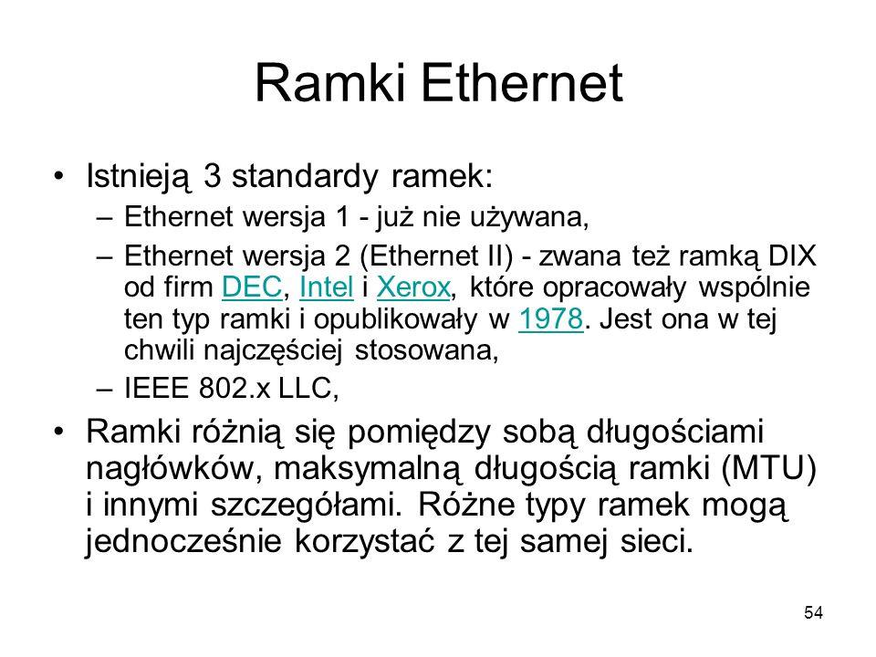 54 Ramki Ethernet Istnieją 3 standardy ramek: –Ethernet wersja 1 - już nie używana, –Ethernet wersja 2 (Ethernet II) - zwana też ramką DIX od firm DEC