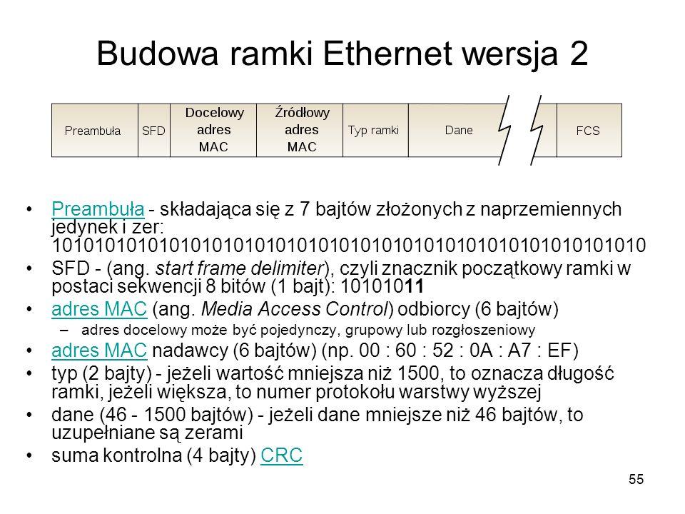 55 Budowa ramki Ethernet wersja 2 Preambuła - składająca się z 7 bajtów złożonych z naprzemiennych jedynek i zer: 101010101010101010101010101010101010