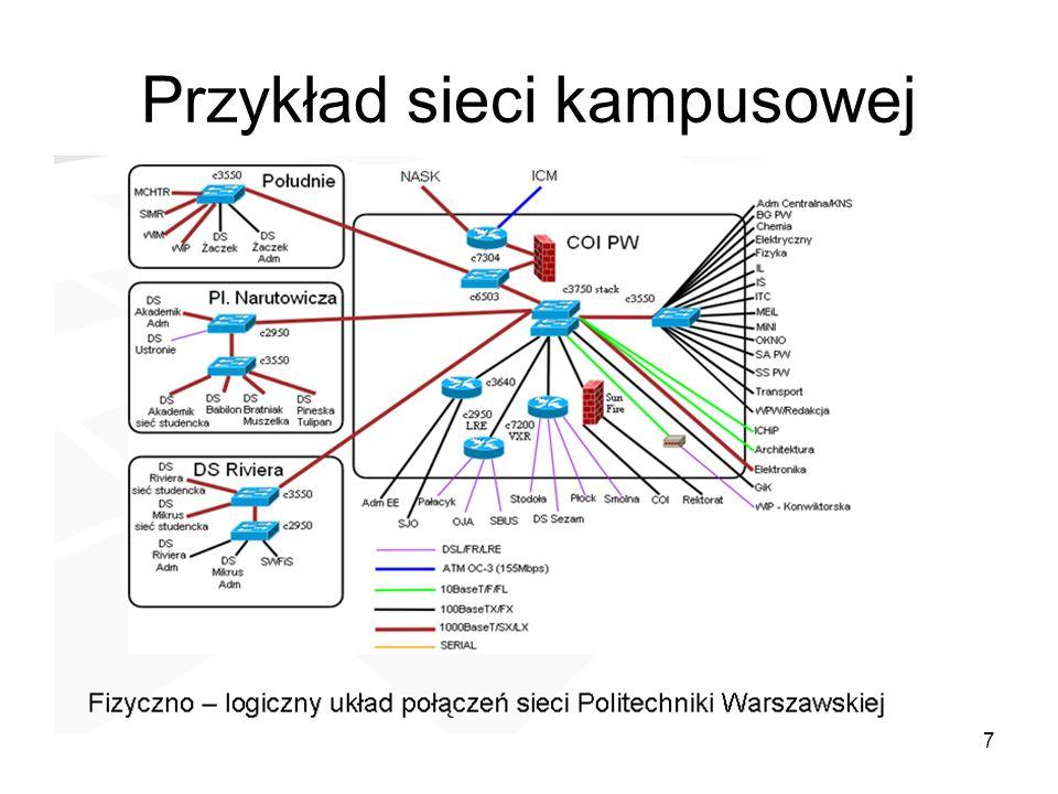 7 Przykład sieci kampusowej