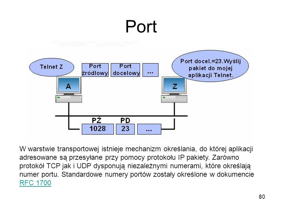 80 Port W warstwie transportowej istnieje mechanizm określania, do której aplikacji adresowane są przesyłane przy pomocy protokołu IP pakiety. Zarówno