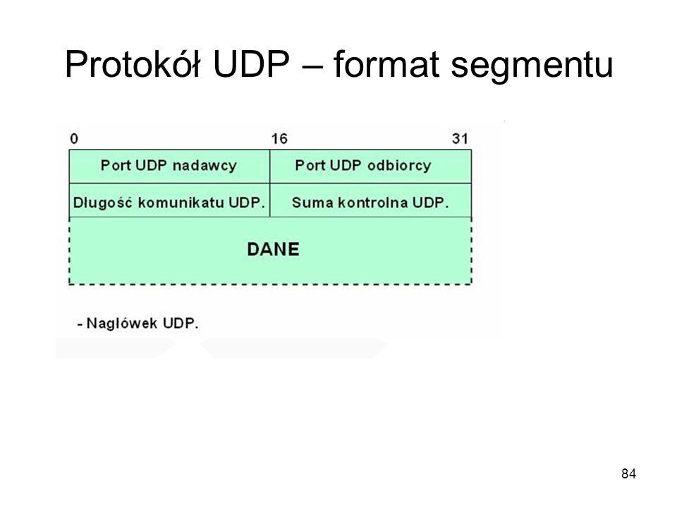84 Protokół UDP – format segmentu