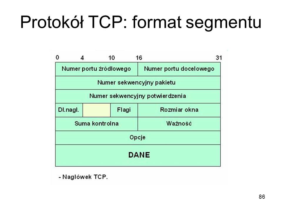 86 Protokół TCP: format segmentu
