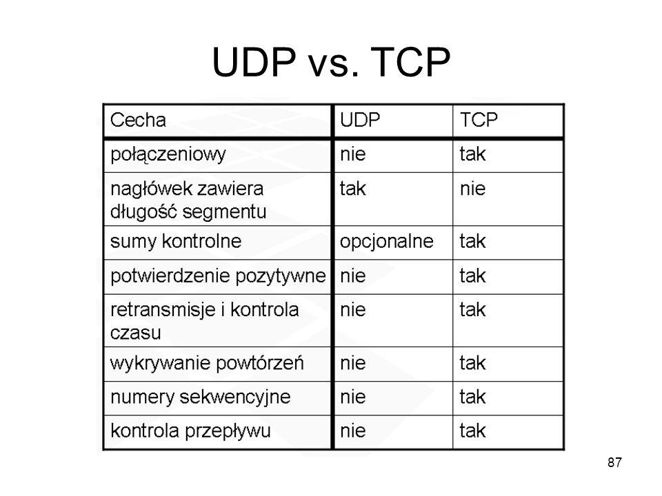 87 UDP vs. TCP