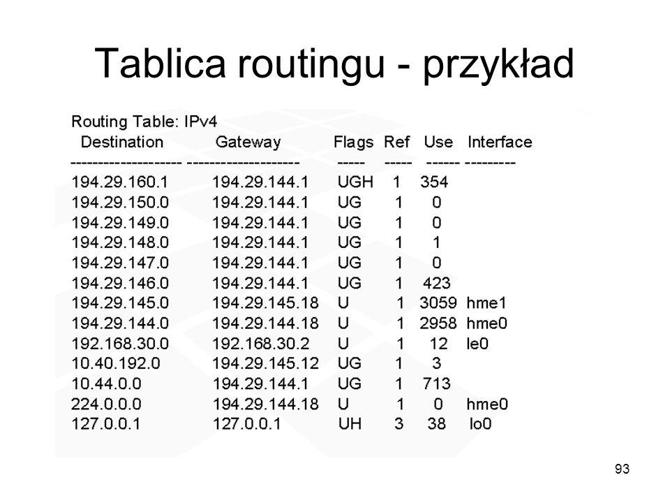 93 Tablica routingu - przykład