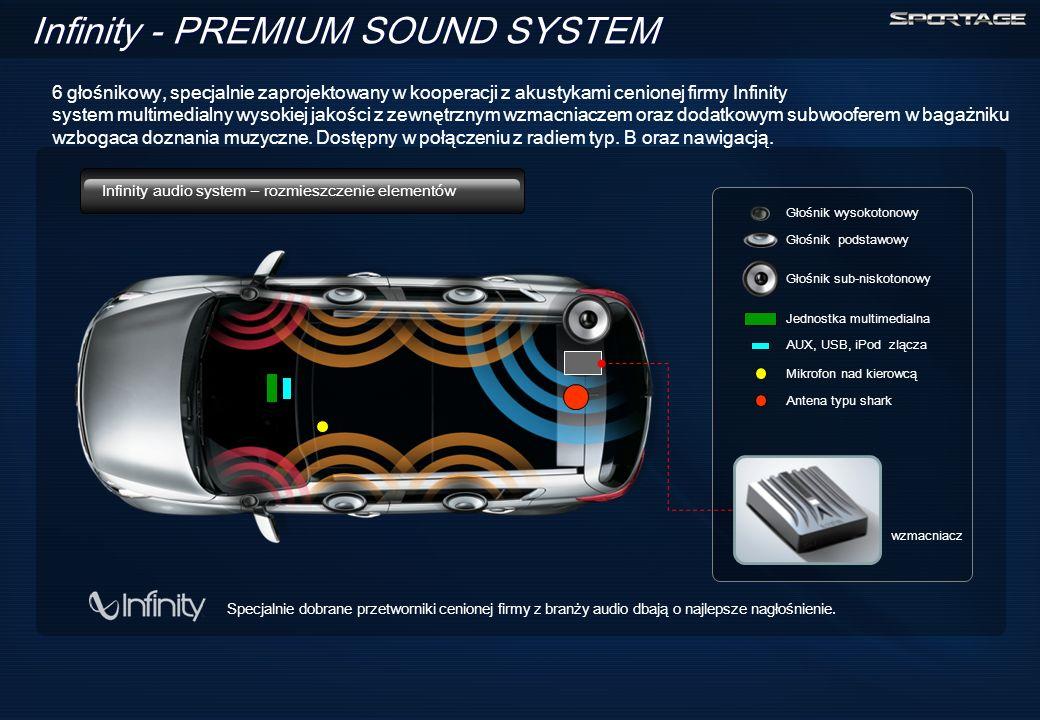 Infinity - PREMIUM SOUND SYSTEM 6 głośnikowy, specjalnie zaprojektowany w kooperacji z akustykami cenionej firmy Infinity system multimedialny wysokiej jakości z zewnętrznym wzmacniaczem oraz dodatkowym subwooferem w bagażniku wzbogaca doznania muzyczne.