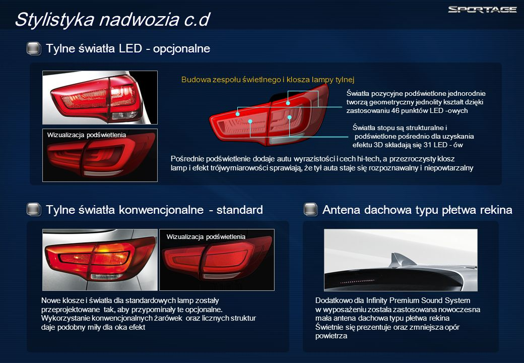 Stylistyka nadwozia c.d Tylne światła LED - opcjonalne Pośrednie podświetlenie dodaje autu wyrazistości i cech hi-tech, a przezroczysty klosz lamp i efekt trójwymiarowości sprawiają, że tył auta staje się rozpoznawalny i niepowtarzalny Wizualizacja podświetlenia Światła pozycyjne podświetlone jednorodnie tworzą geometryczny jednolity kształt dzięki zastosowaniu 46 punktów LED -owych Światła stopu są strukturalne i podświetlone pośrednio dla uzyskania efektu 3D składają się 31 LED - ów Budowa zespołu świetlnego i klosza lampy tylnej Tylne światła konwencjonalne - standard Antena dachowa typu płetwa rekina Wizualizacja podświetlenia Nowe klosze i światła dla standardowych lamp zostały przeprojektowane tak, aby przypominały te opcjonalne.
