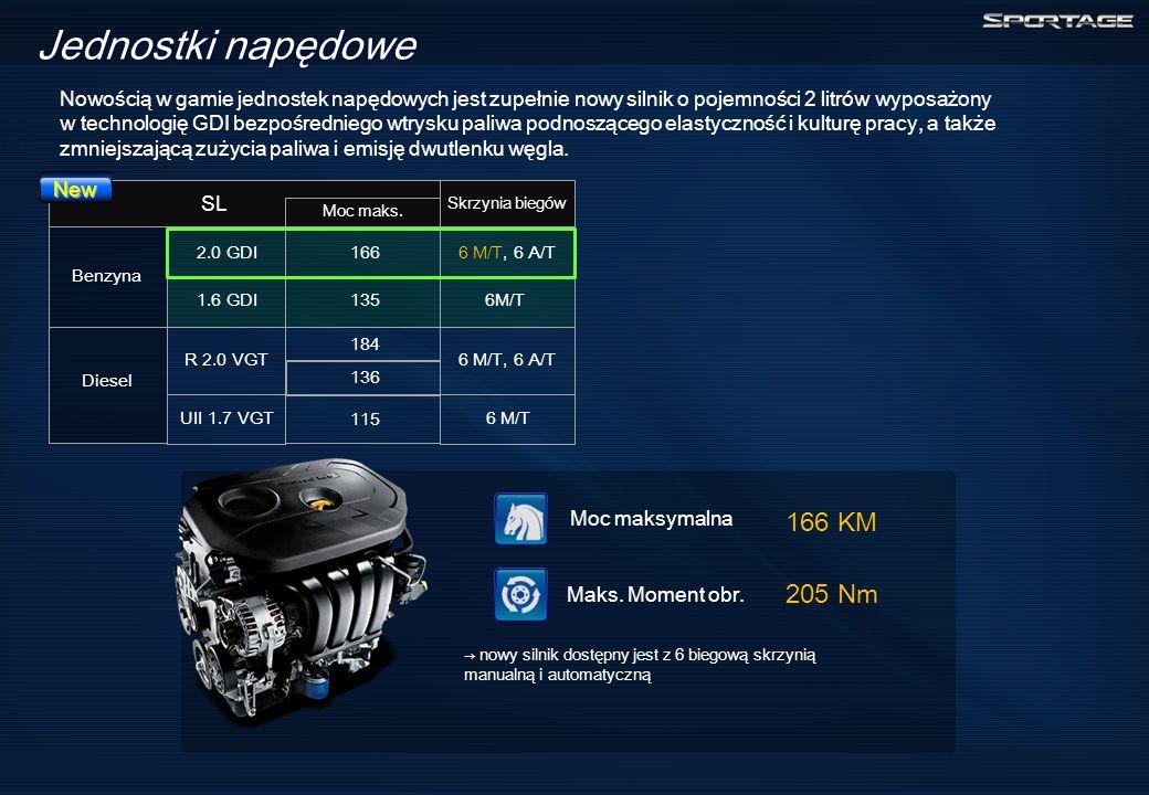 Jednostki napędowe New Moc maksymalna 166 KM Maks.